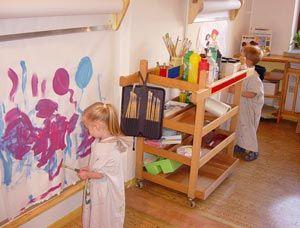http://www.kita-spielhaus.de/cms/images/stories/spielhaus/haus/raeume/atelier.jpg