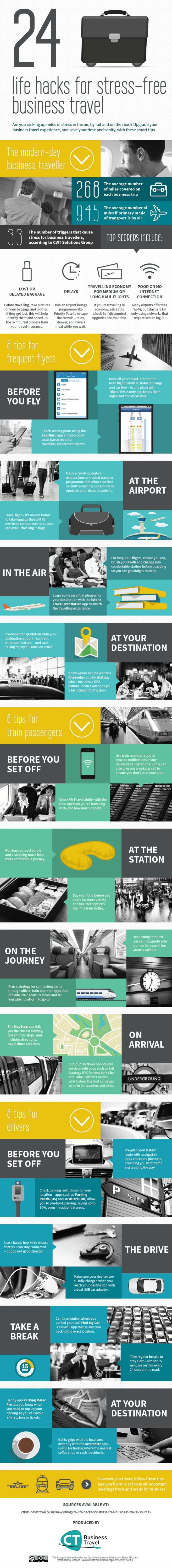 24 Life Hacks for Stress-Free Business Travel #infographic