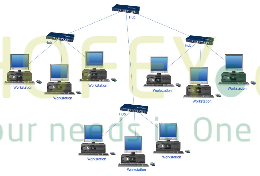 House wifi internet computer network repair in palm jumeirah Dubai