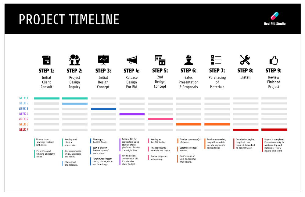project plan timeline infographic template design