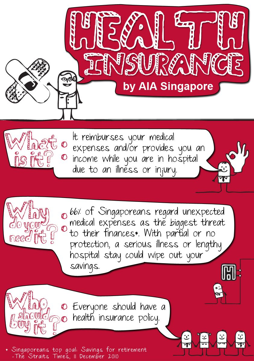 Health Insurance By Aia Singapore Singapore Finance Health Insurance