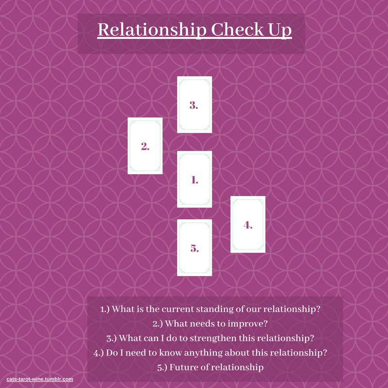 Relationship Tarot Card Spread | Oracle Cards | Divination