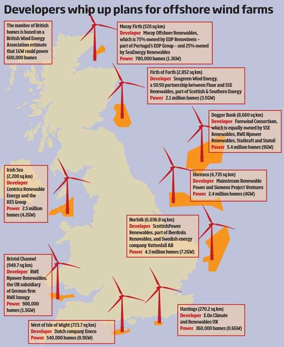 uk government proposes long term offshore wind energy strategy more information at