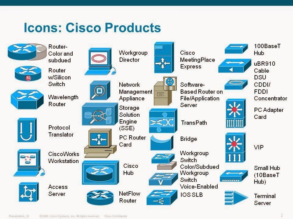Iconos Cisco para Power Point y Microsoft Visio Iconos