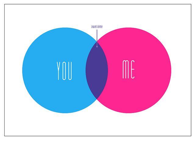 Venn Diagram You And Me Love Pinterest Venn Diagrams And Diagram