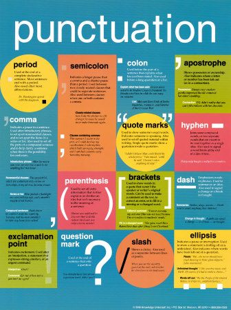 punctuation poster - I need to paste this to my computer!