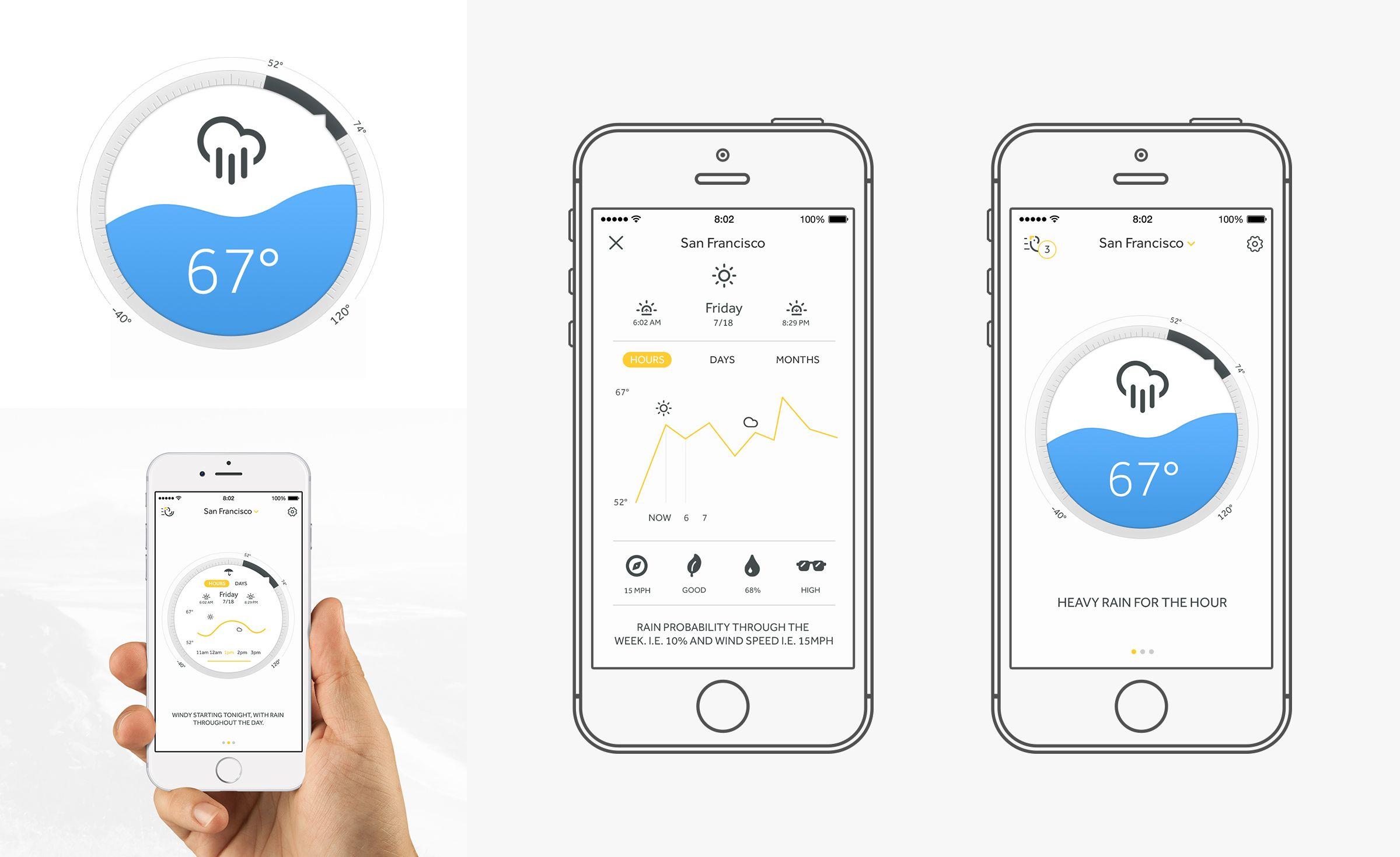 Pin by Michał Kosecki on mobile App interface, Iot smart