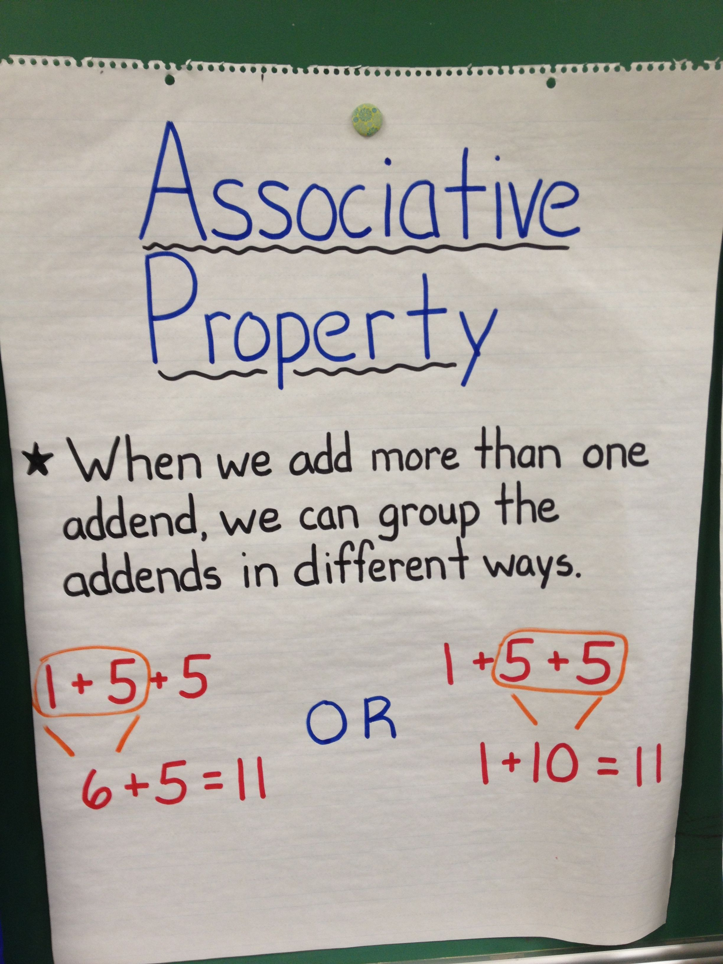 Teks 1 5g Simplified Associative Property Anchor Chart