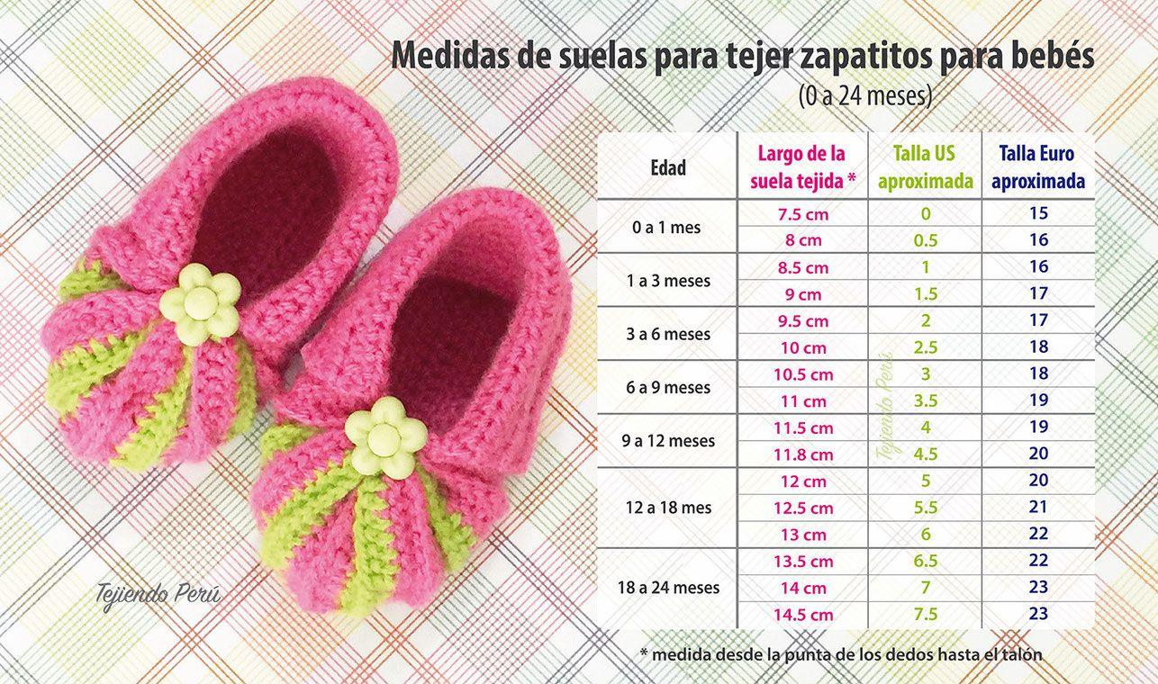 Cuadro de medidas aproximadas para tejer zapatitos para bebés en ...