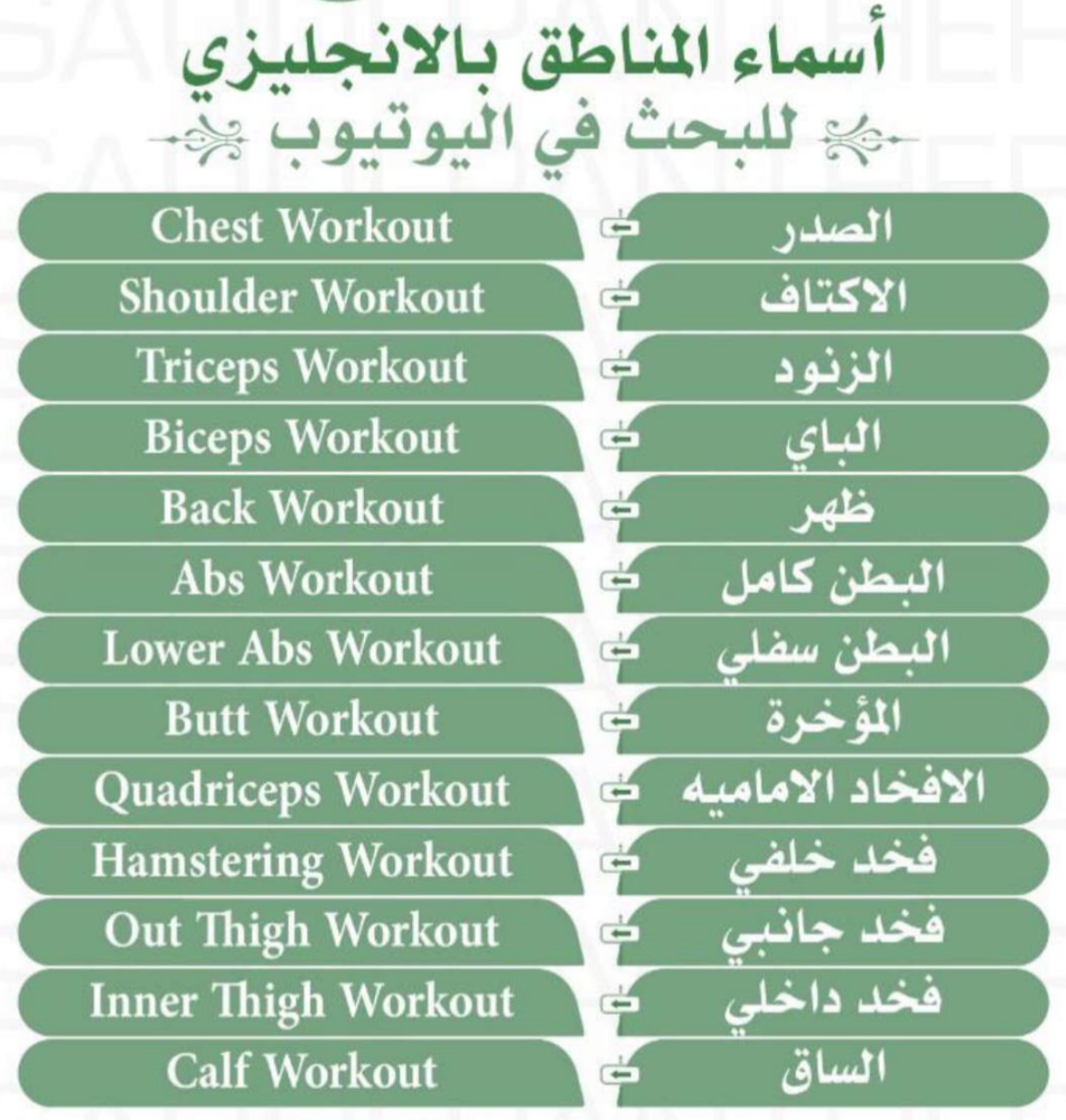Pin By منوعات مفيدة On English Inner Thigh Workout Lower Abs Workout Shoulder Workout