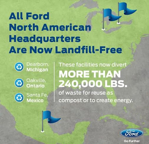 Ford Landfill Free Landfill Facility Create Energy