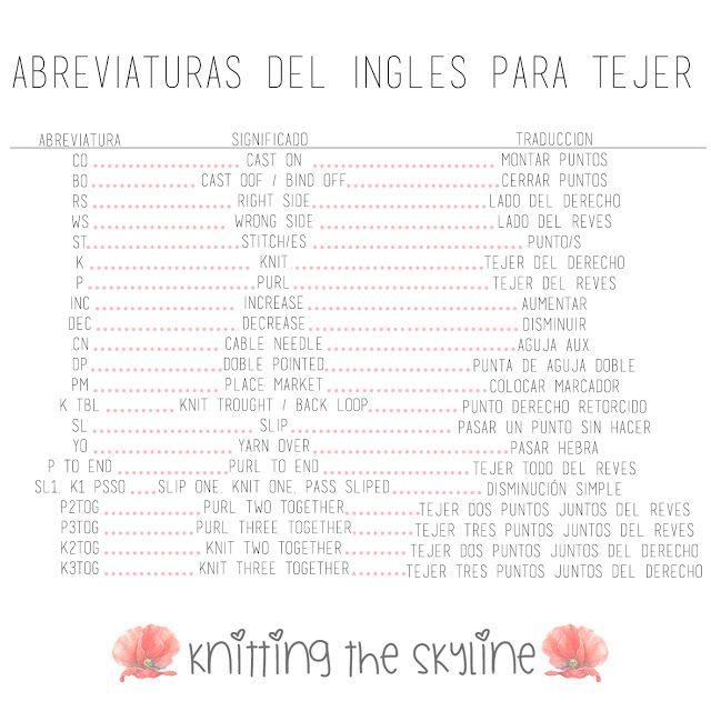 Cómo interpretar patrones en Inglés para tejer | amigurumis ...