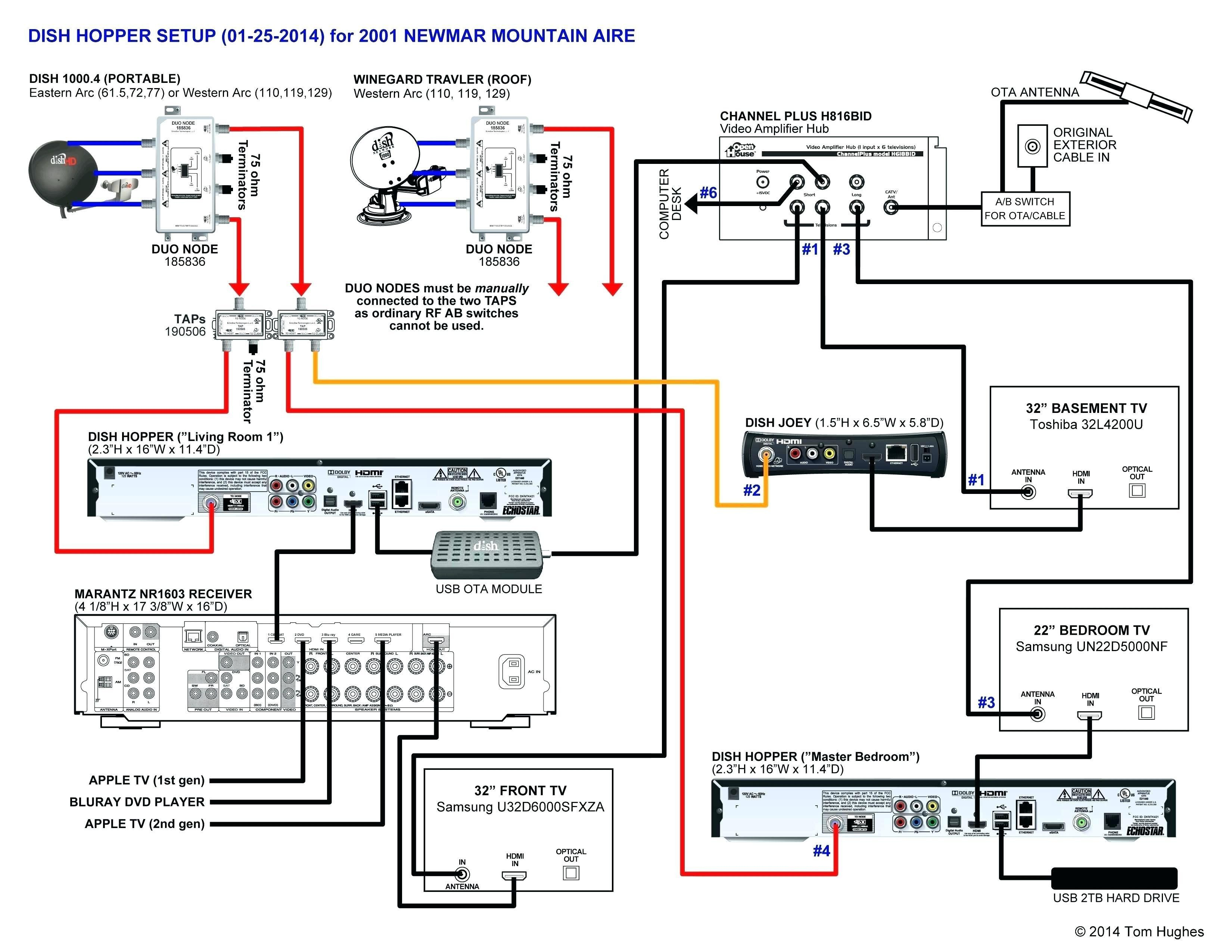 New House Wiring Circuit Diagram Diagram Wiringdiagram