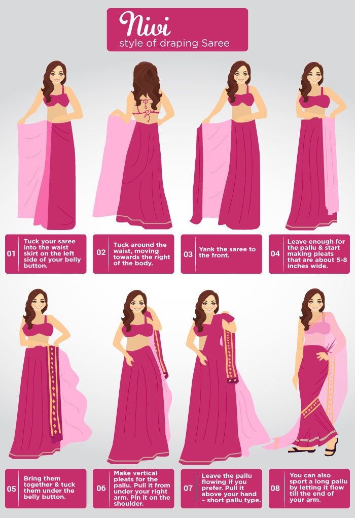 How To Wear A Saree In Different Ways - Step By Step Tutorial in ...