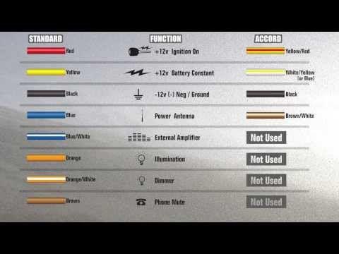 Youtube Car Stereo Car Radio Electrical Diagram