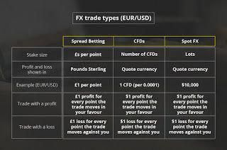 Foreign shares rbc trading platform