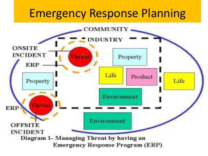 Softwarenetz calendar ii v219 portable h33t heolonsea Pinterest - emergency response plan template