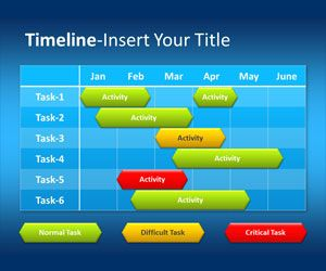 free editable timeline template for powerpoint is a simple timeline