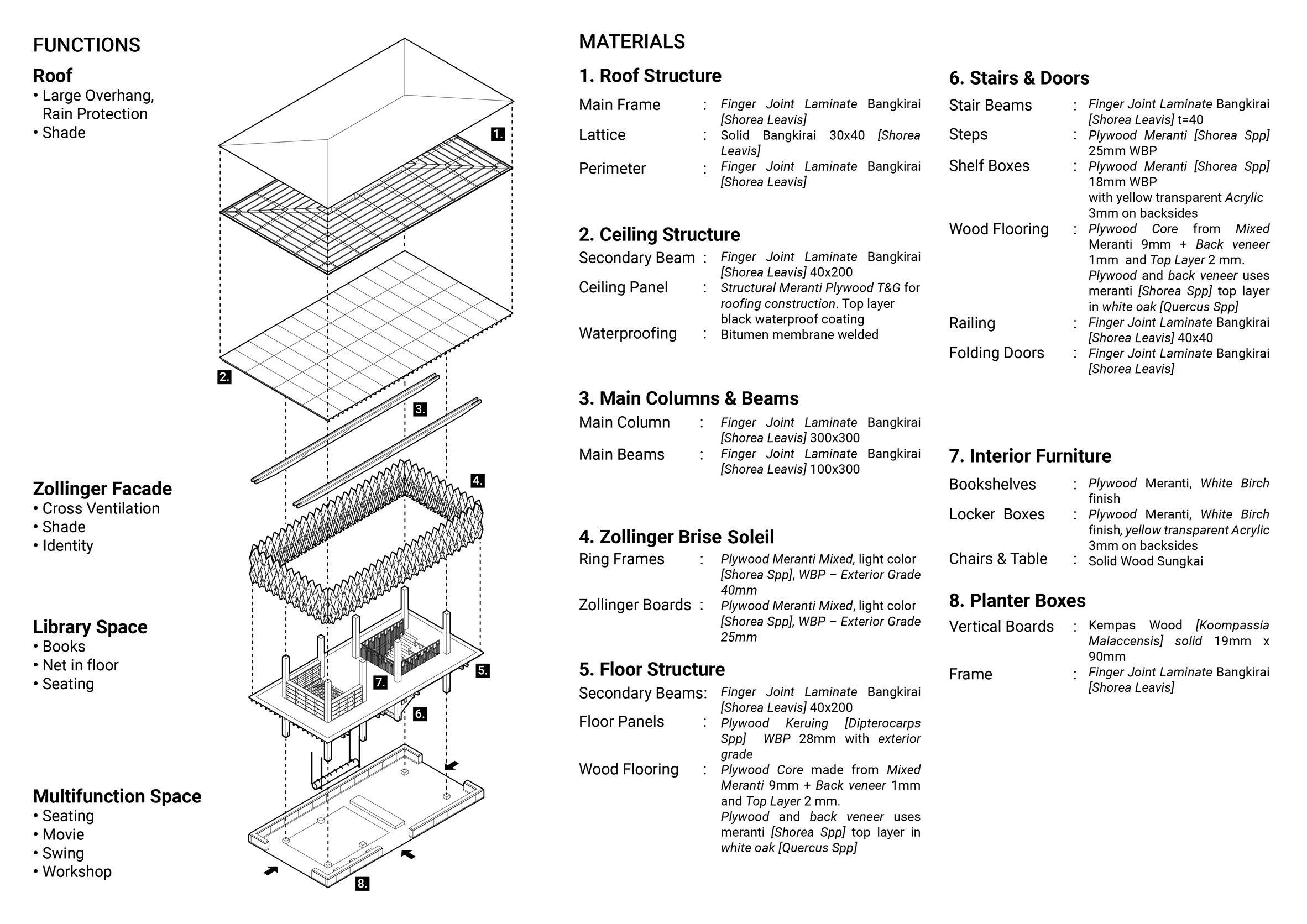 Use Case Diagram Perpustakaan Online