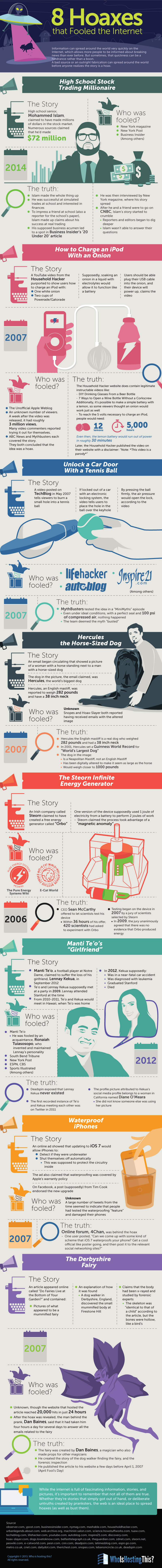 8 Hoaxes that Fooled the Internet #infographic