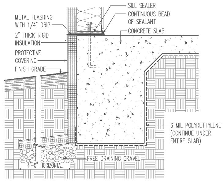 Frost Protected Monolithic Slab W 2 In Foam Greenbuildingadvisor Com Concrete Slab Rigid Insulation Slab