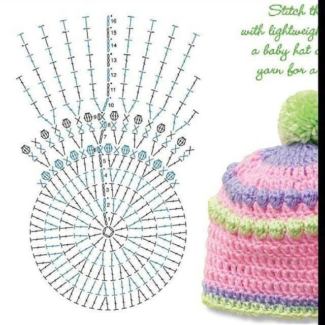 CrochetBaby | tejido | Pinterest | Croché, Ganchillo y Gorro tejido