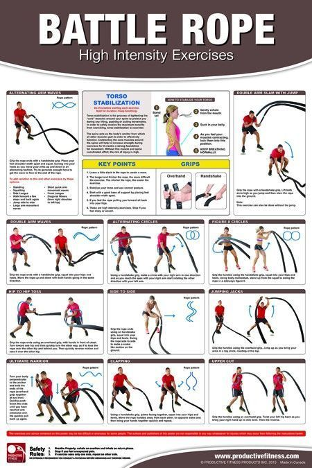 The Battle Rope Poster is an indispensable resource for any fitness facility every   Trainingsplan