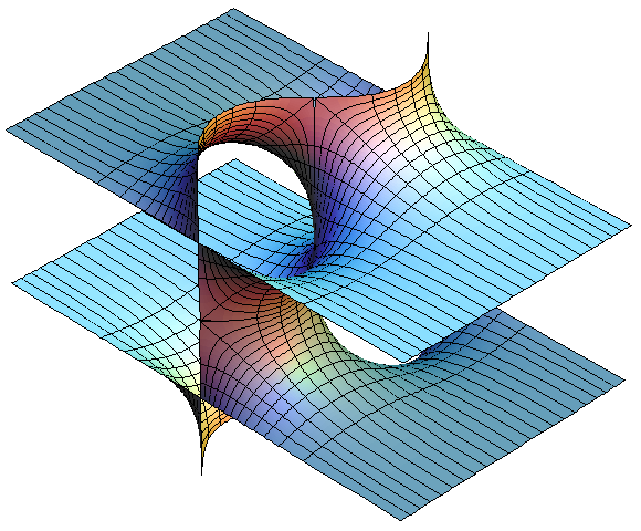 minimal surface | Minimal Surface Architecture | Hyperbolic geometry
