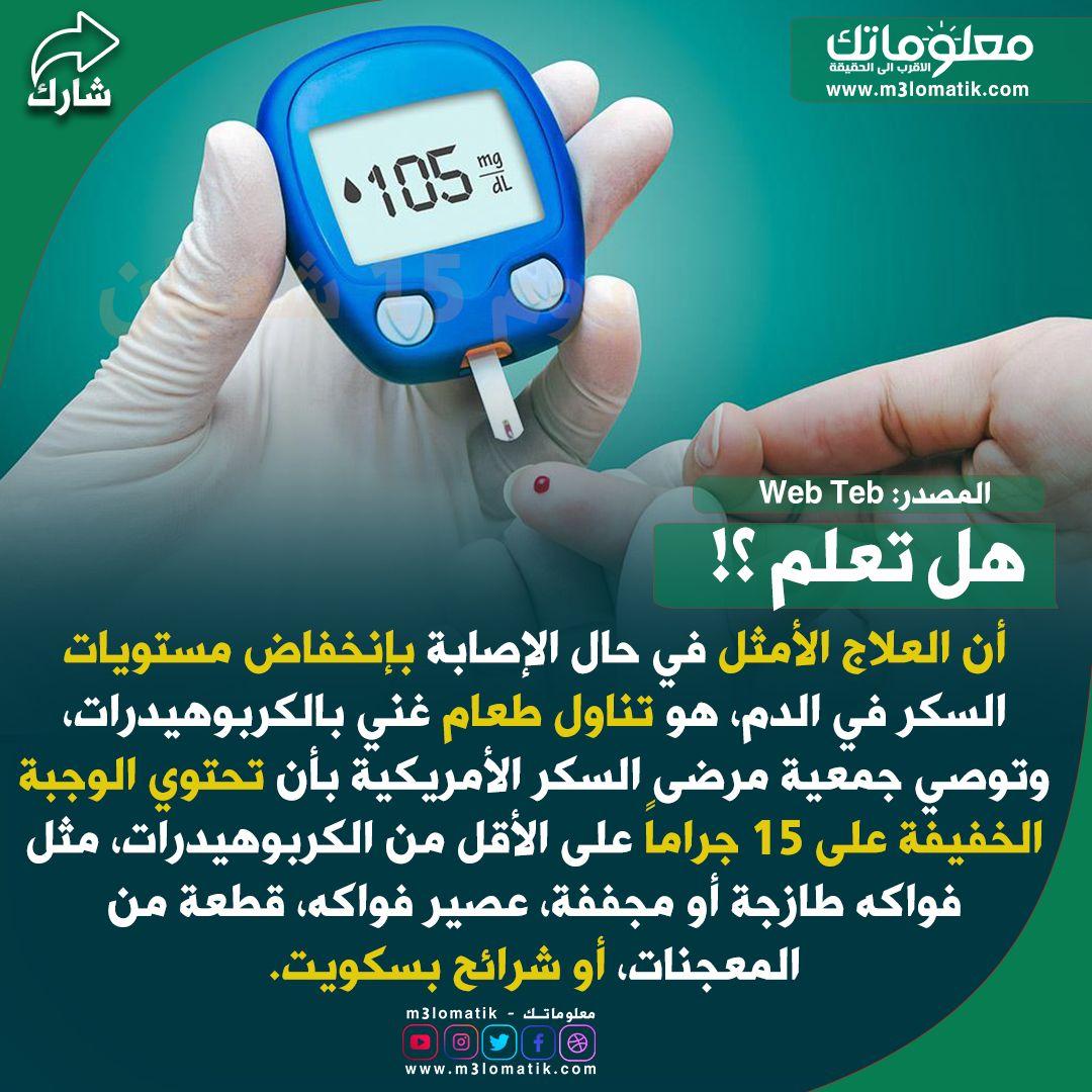 علاج السكر في الدم Knowledge Fitbit Zip Fitbit