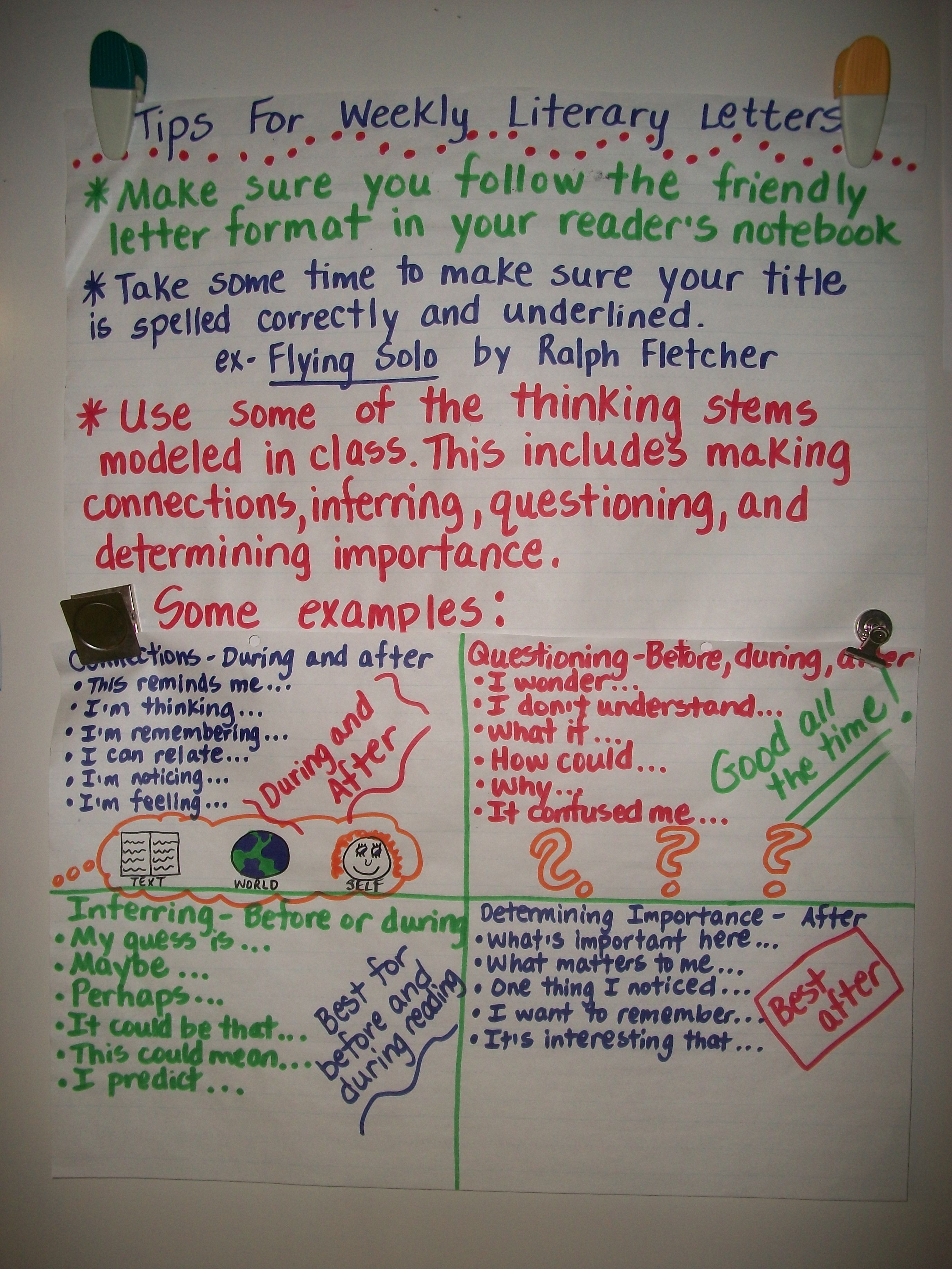 Literary Letter Anchor Chart