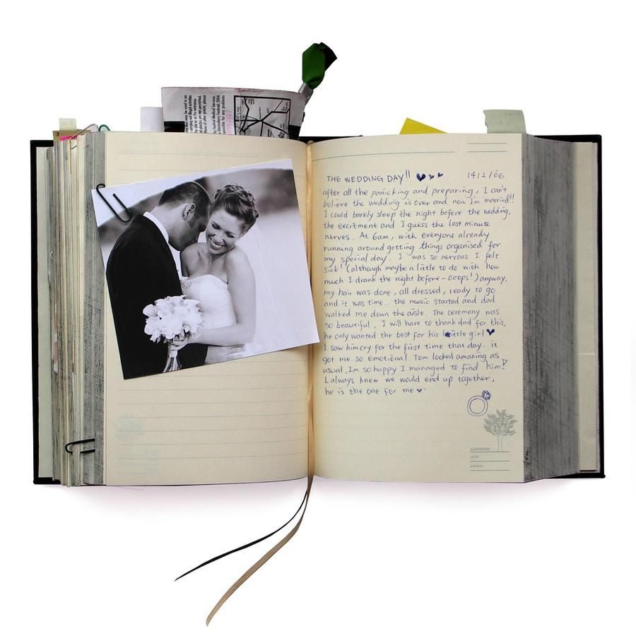 A diary for a whole lifetime of memories. A 100-year diary for recording the events of a lifetime Lined and blank pages with spaces to draw or stick photos Fabric cover hardback Available with a black or natural cover A 100 year diary for you to record the events of your lifetime. In years to come, look back at the spe