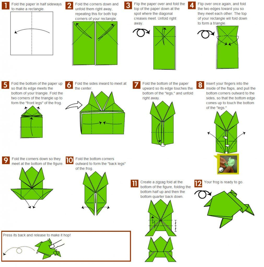 Origami Jumping Frogs- For younger children, they could be ... Easy Origami Frog Instructions