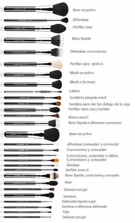 Photo of Conoce las diferentes herramientas de #maquillaje y aprende a darles el uso adec…