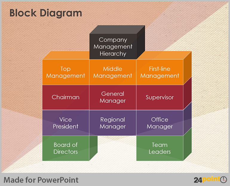 Use Block Diagrams to Present Business Scenarios on PowerPoint | Block  diagram, Powerpoint, DiagramPinterest