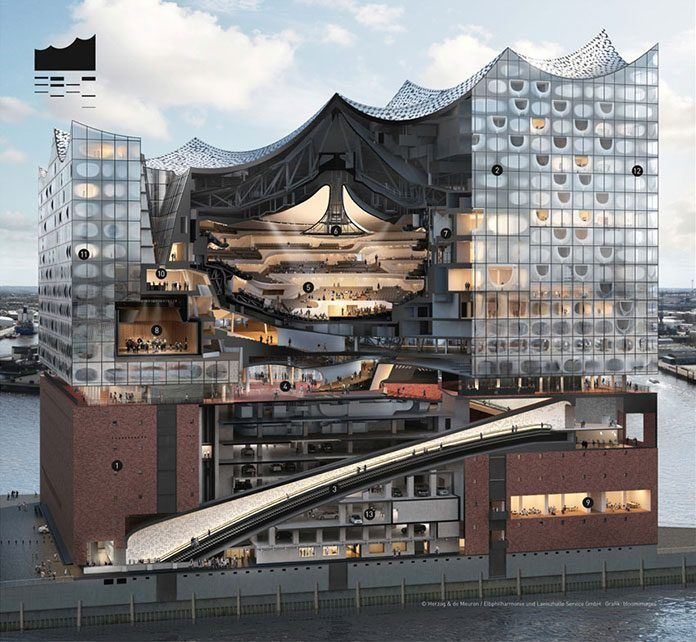 Elbphilharmonie Is The Jewel In Hamburg S Crown Kontaktmag Architecture Architecture Building Architectural Section