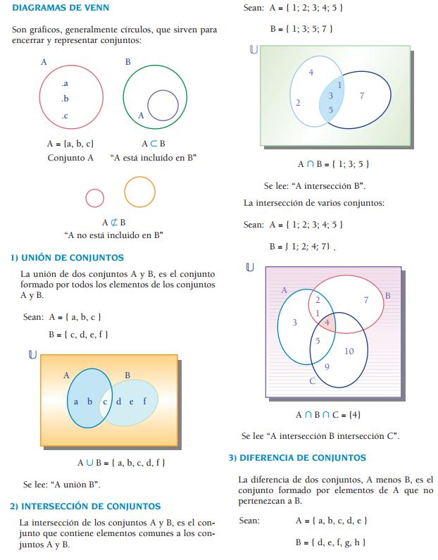 Diagramas de Venn - Ejercicios Resueltos « Blog del Profe Alex ...