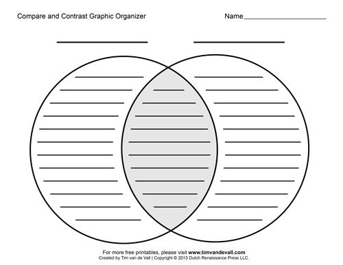 Venn Diagram Graphic Organizer Double Duplex Outlet Wiring Compare And Contrast Notebooking Blank Template Printable