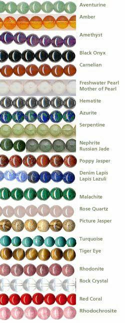 Buddahst Beads