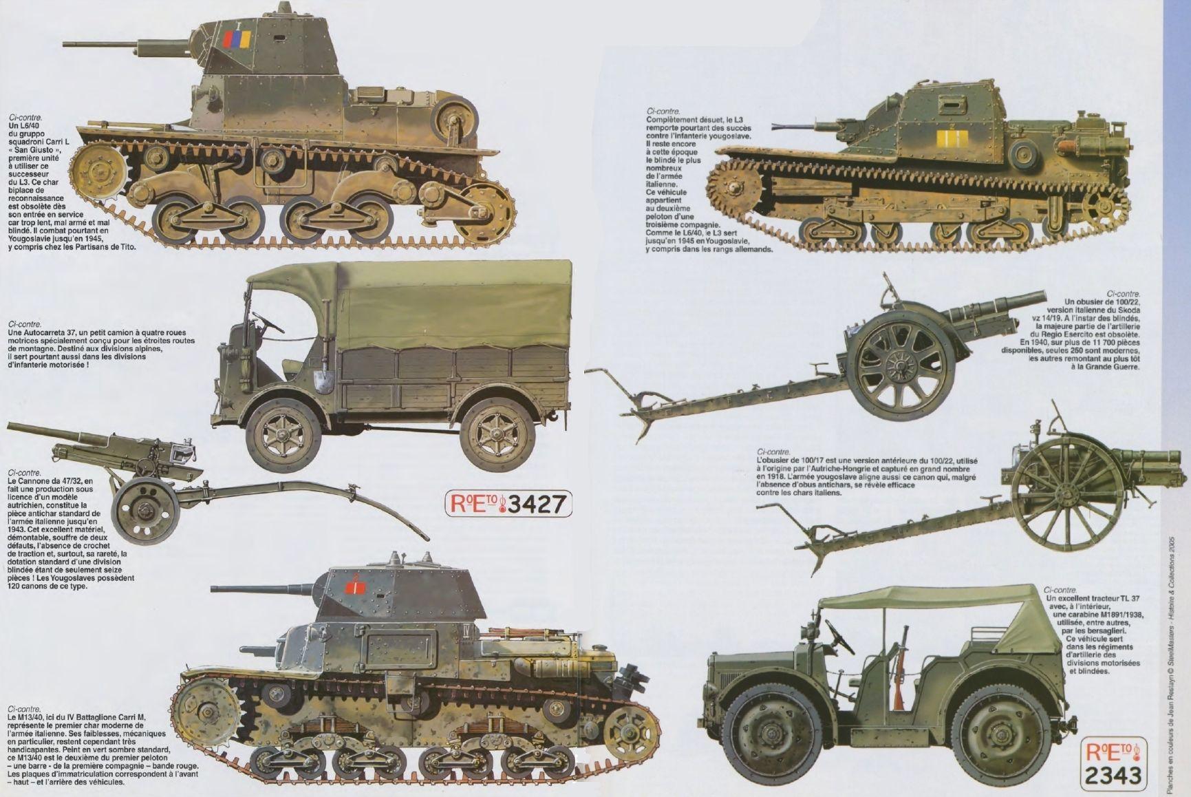 Vehículos de combate Italianos y cañones remolcados África del Norte.