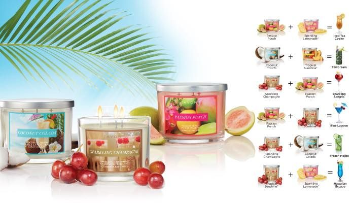 Image result for avon home fragrance mixology