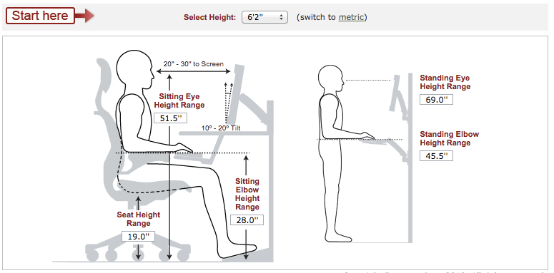 Calculate The Ergonomic Ideal Height For Ergonomic Desk Chair And Keyboard In 2020 Ergonomic Desk Height Ergonomic Desk Reception Desk Dimensions