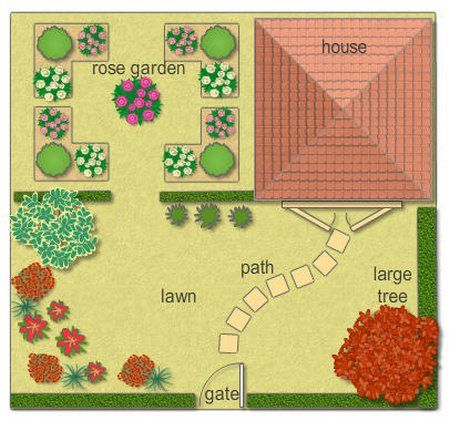 l-shaped gardens - www.garden-design | garden | pinterest | gardens