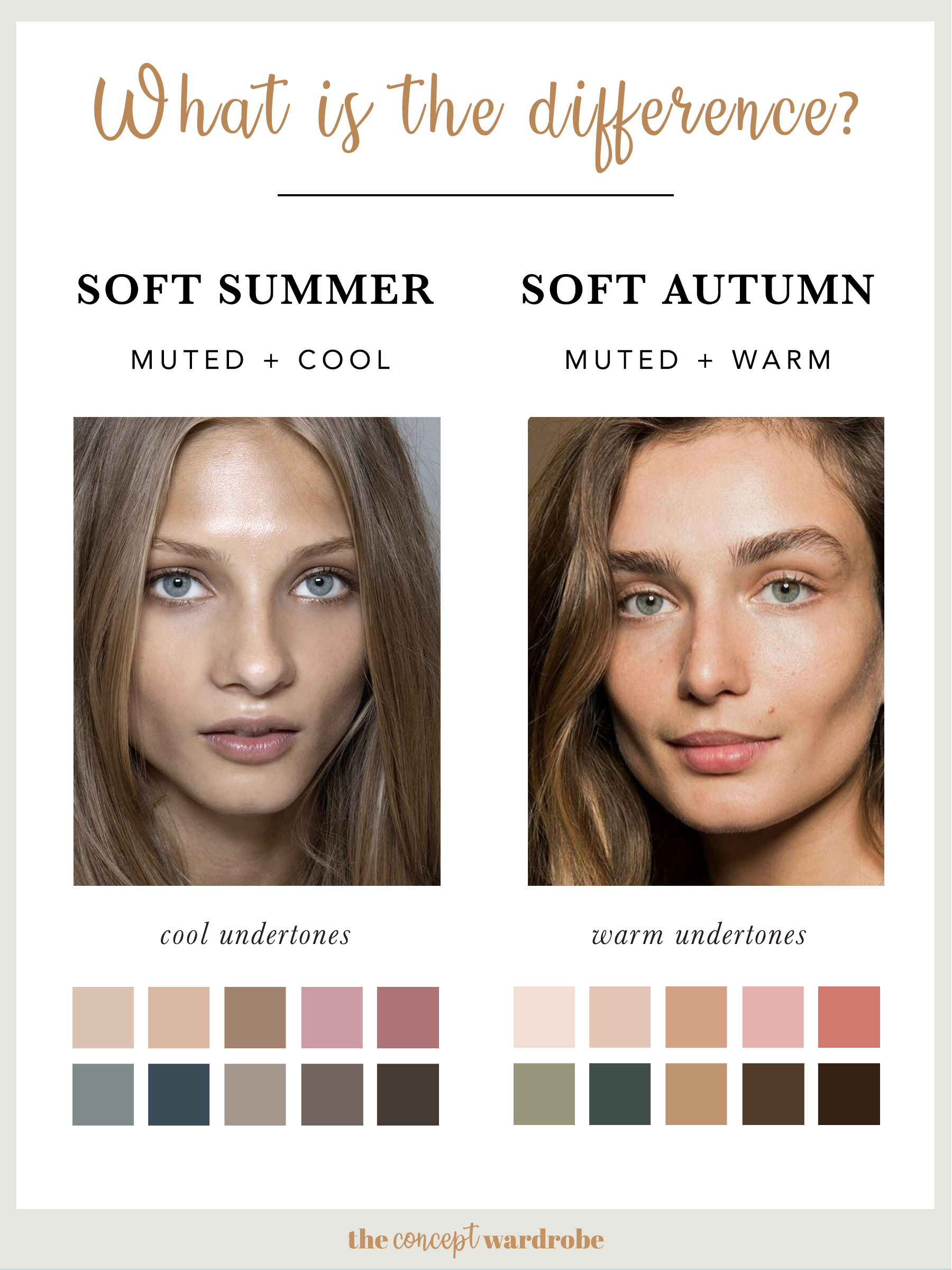 What Is The Difference Between Soft Summer And Soft Autumn Autumncolors The Concept Wardrobe Soft Summers Can E Soft Autumn Soft Summer Soft Summer Palette