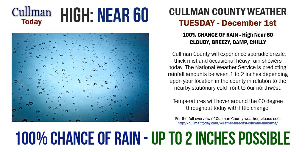 Weather Forecast Cullman Alabama With Images Cullman Weather