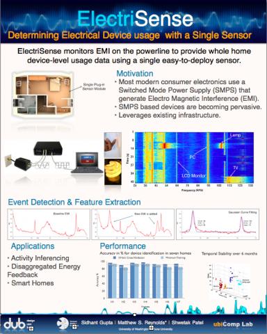 ElectriSense | ubicomplab.cs.washington.edu