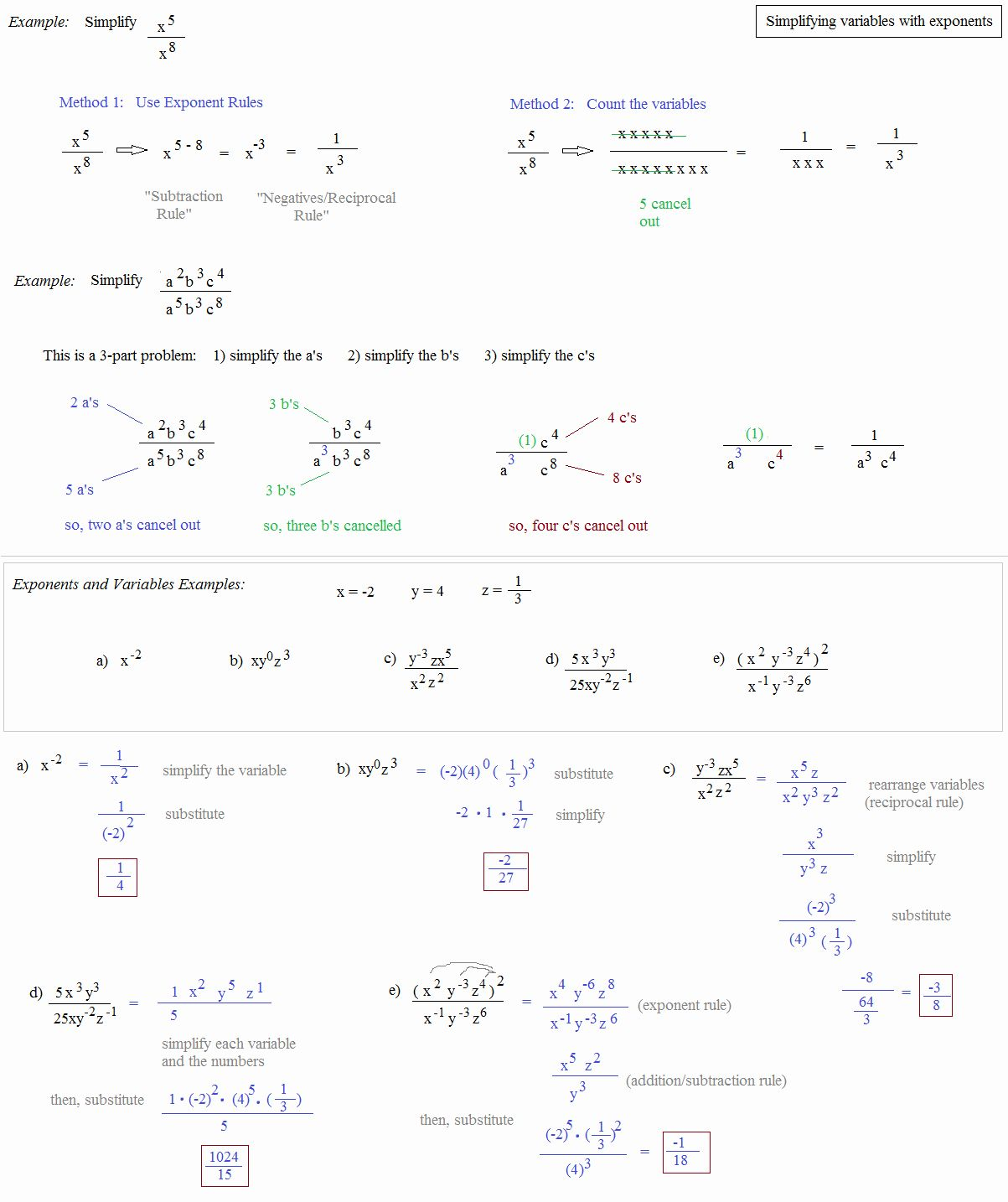 50 Zero And Negative Exponents Worksheet In