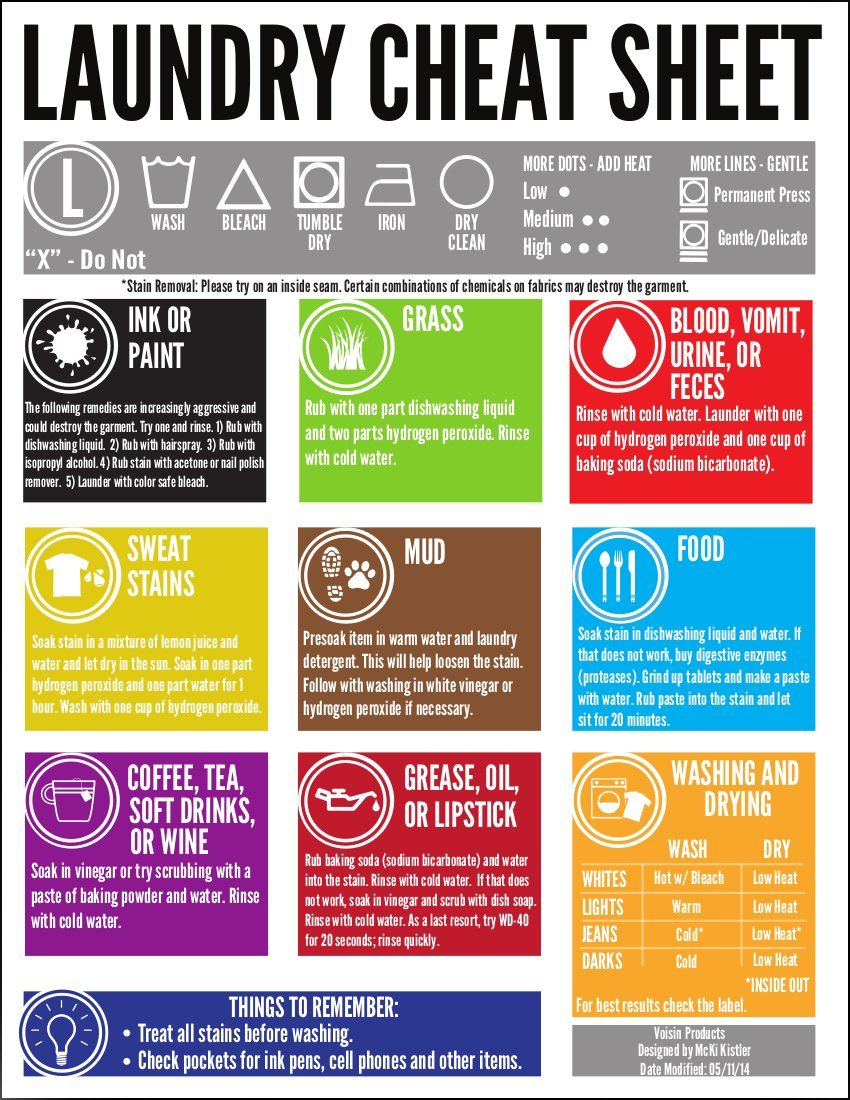 Laundry Cheat Sheet Laundry Stains Cleaning Hacks House