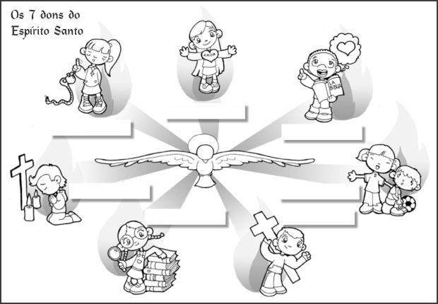 atividades para pentecostes brincando e aprendendo catequese