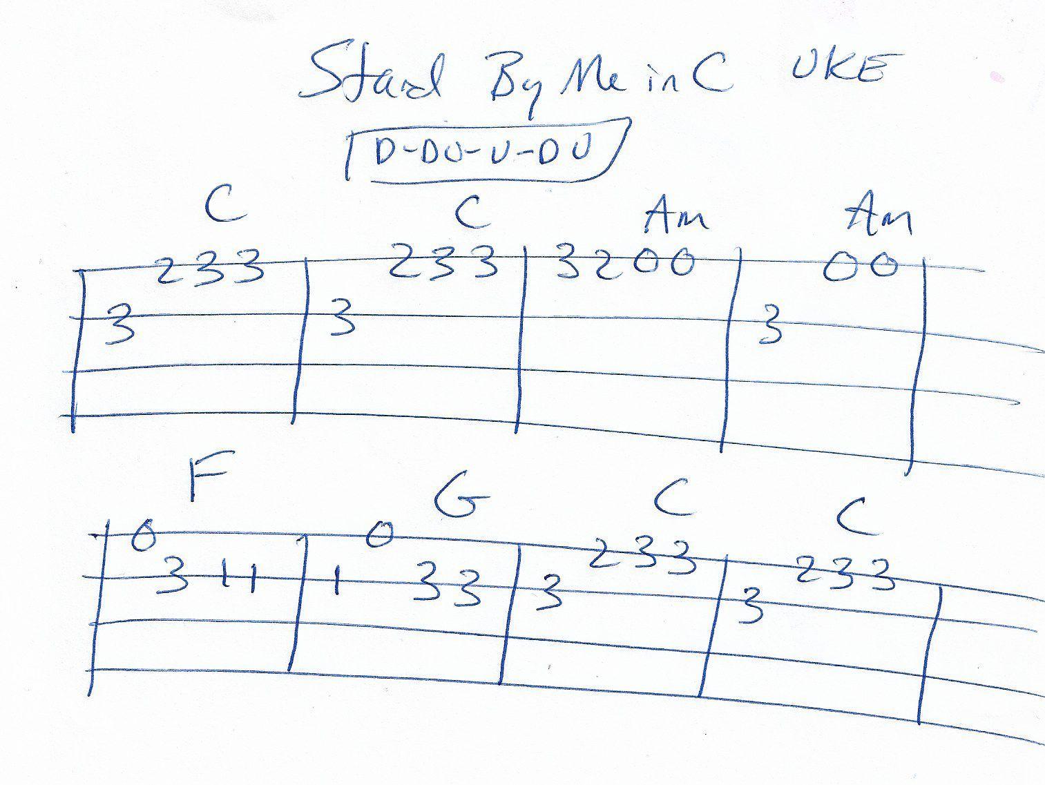 Stand By Me Intro Uke Tab In C Major Ukulele Fingerpicking Ukulele Songs Ukulele Music