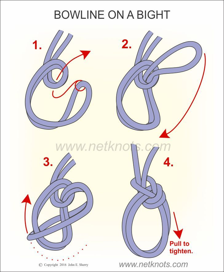 bowline on a bight knots knots, paracord knots, survival knotsbowline on a bight macrame knots, rope knots, paracord knots, paracord bracelets,